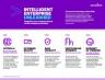 Съвременните технологии развиват интелигентните компании, но изискват фундаментална промяна в лидерството, според Accenture Technology Vision 2018