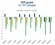 Кофас: Втора епидемична вълна ще има по-пагубно влияние върху икономиките