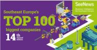 Класацията SEE TOP 100 за 2020 г. показва умерен спад в продажбите на най-големите компании в Югоизточна Европа, Dacia остава начело
